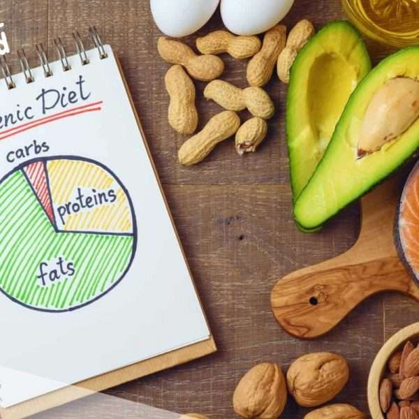 The Keto Diet Explained – A Diet Plan for Beginners